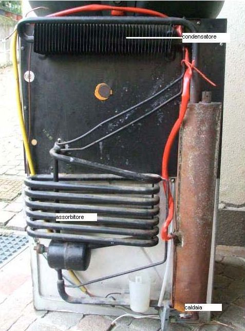 Schema Elettrico Frigo Trivalente Electrolux : Frigo trivalente funzionamento e manutenzione camper life