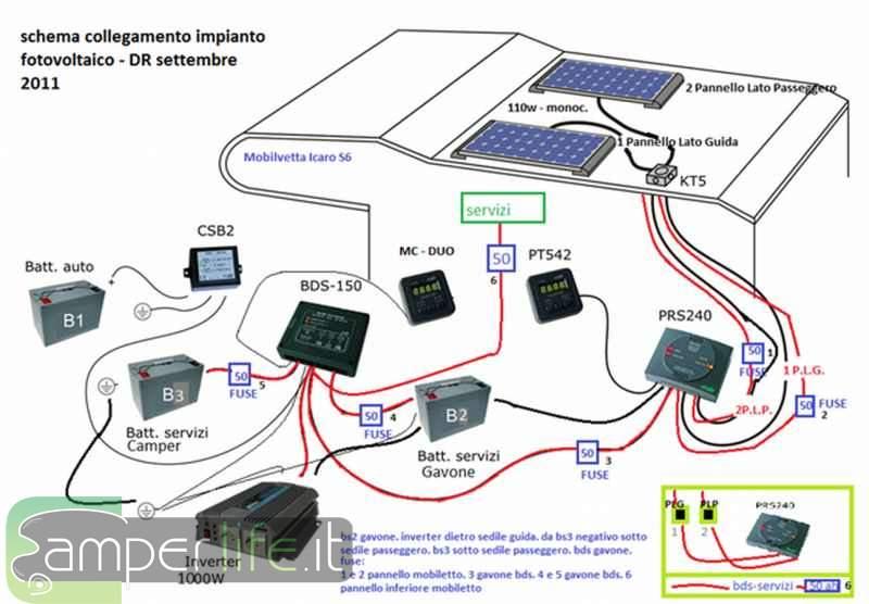 Schema Impianto Pannello Solare Camper : Tutorial per installare pannelli solari in faidate
