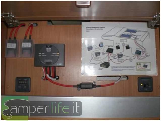 Schema Impianto Pannello Solare Camper : Schema impianto antenna tv in camper idea creativa della