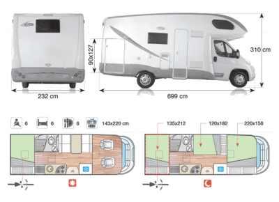 P l a plasy p70 g camper life for 3 dimensioni del garage di stallo
